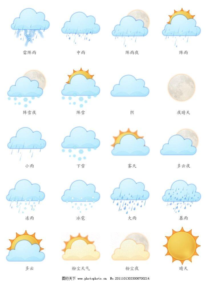 天气气象图标 天气 气象 云 下雨 天晴 下雪 雾天 ps原文件 psd分层