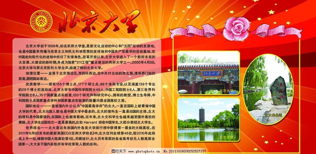 北京大学简介展板图片