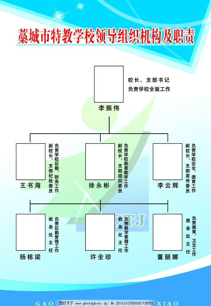 领导组织机构 蓝色背景 组织机构 制度 学校制度 展板模板 广告设计