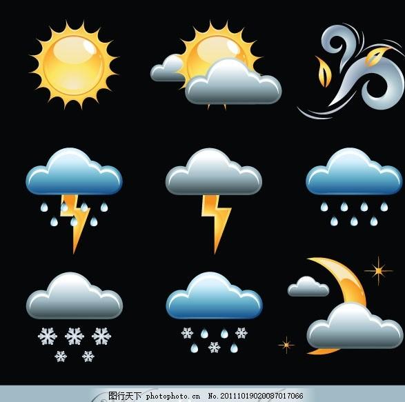 天气图标 天气预报 太阳 云朵 雷电 晴 多云 阴 阵雨 雷阵雨