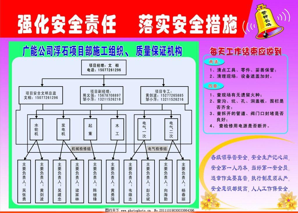 组织结构图 安全措施 责任 结构图 花 半圆 透明圆 方框 椭圆 海报