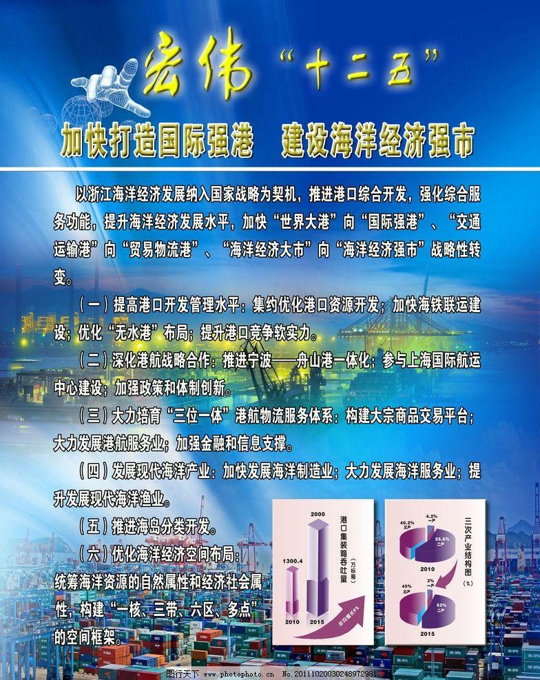 十二五宣传窗 展板 海报 港口 广告设计模板 源文件