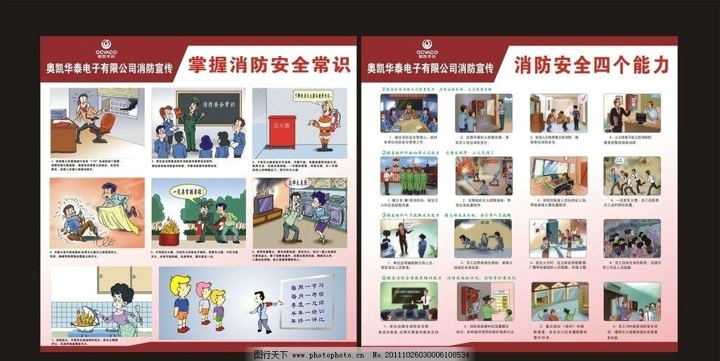 消防四个能力 消防安全常识 消防自救方法 海报设计 广告设计 矢量