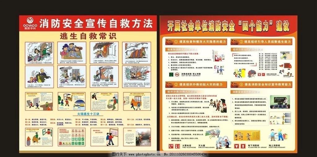 消防安全常识 消防自救方法 火场逃生十三诀 海报设计 广告设计 矢量