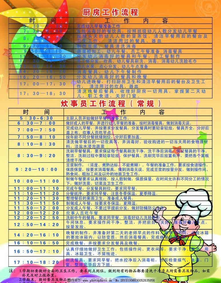 工作流程 食堂管理 食堂工作流程 幼儿园食堂 厨师 广告设计模板