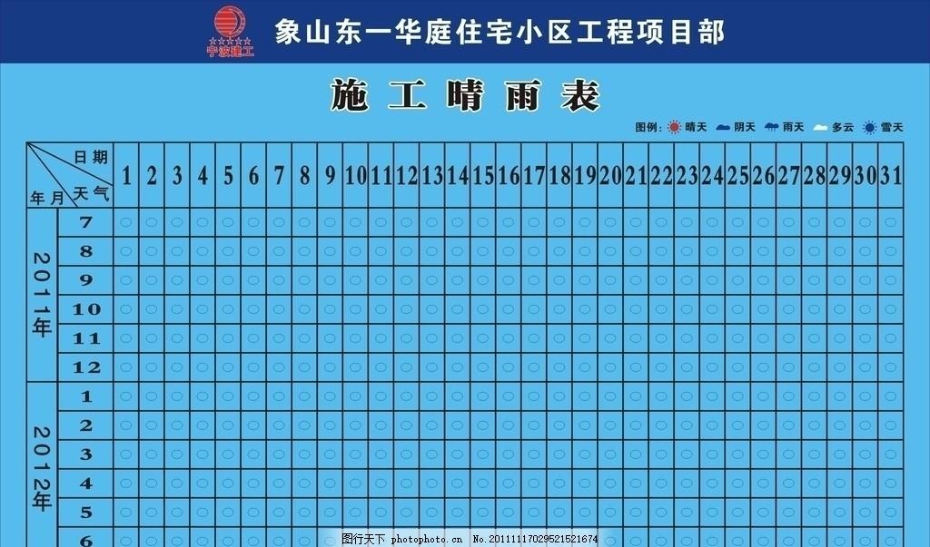 施工晴雨表 广告设计 矢量 cdr