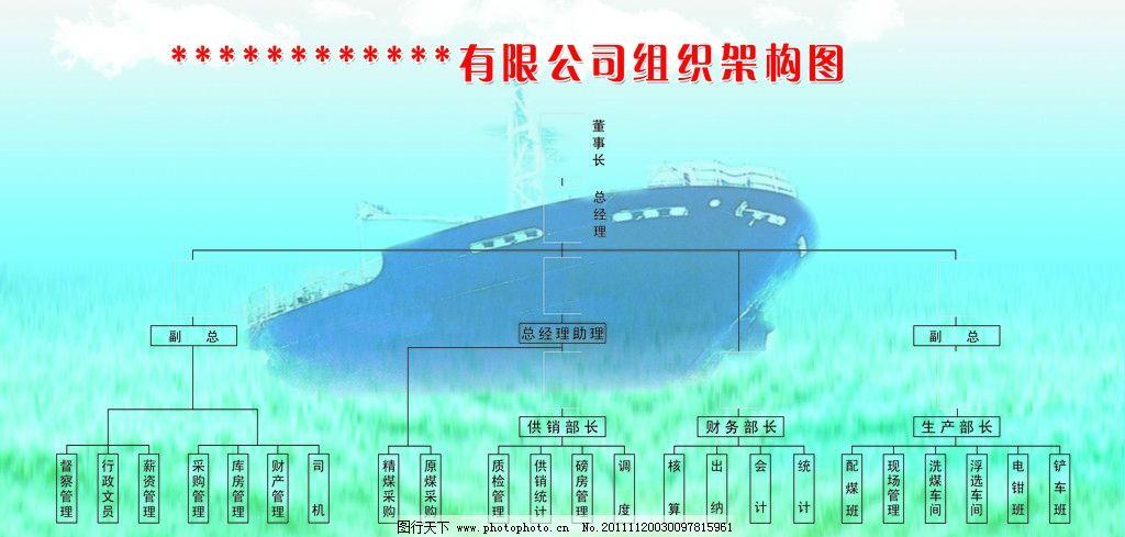 公司组织结构图 大帆船
