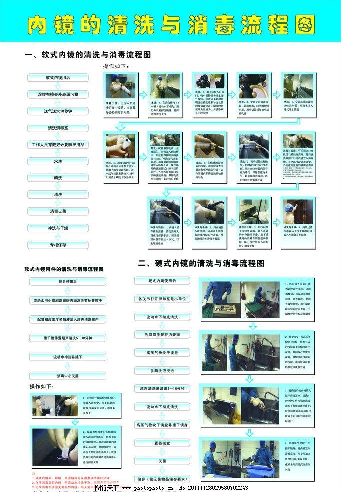 软式硬式内镜的消毒流程图图片