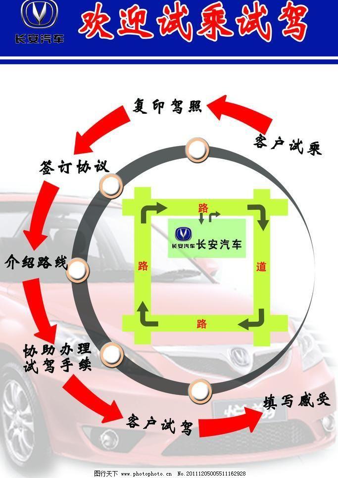 长安汽车 广告设计模板 红色箭头 箭头 路线 汽车 汽车模板 试乘试驾