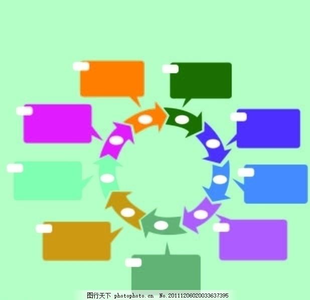 流程图 箭头 圆形 图标 对话框 标记 五颜六色 矢量设计 小图标