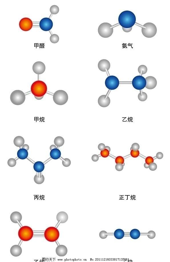 化学分子 化学 分子 结构 医药 符号 医学 生物 分子模型 分子结构 化