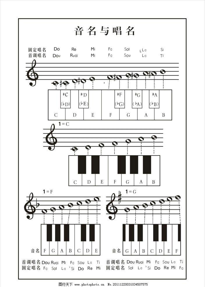 音谱 音乐谱 五线谱 音符 字符 广告设计 其他设计 矢量 cdr