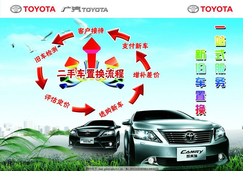 二手力置换流程 丰田 凯美瑞 交通工具 草地 蓝天 远景高楼 丰田标识