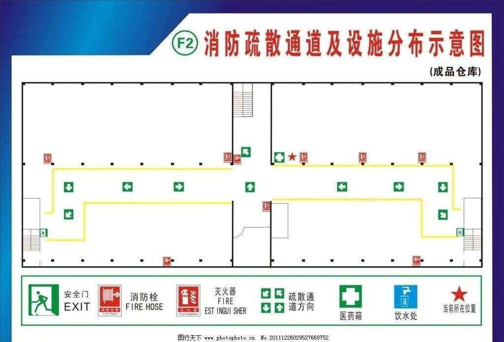 车间消防通道及设施分布图 消防通道 消防设施 车间逃生示意图 安全门