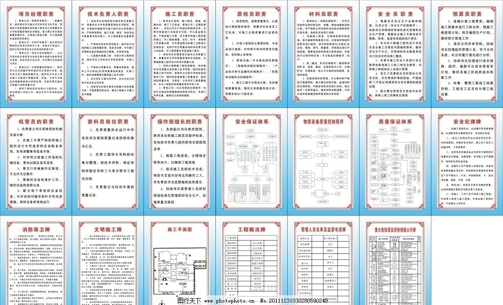 重大危险源及控制措施公示牌工地 管理制度 广告设计 矢量 cdr 展板